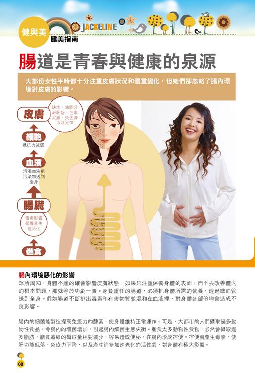 腸道是青春與健康的源泉p9-