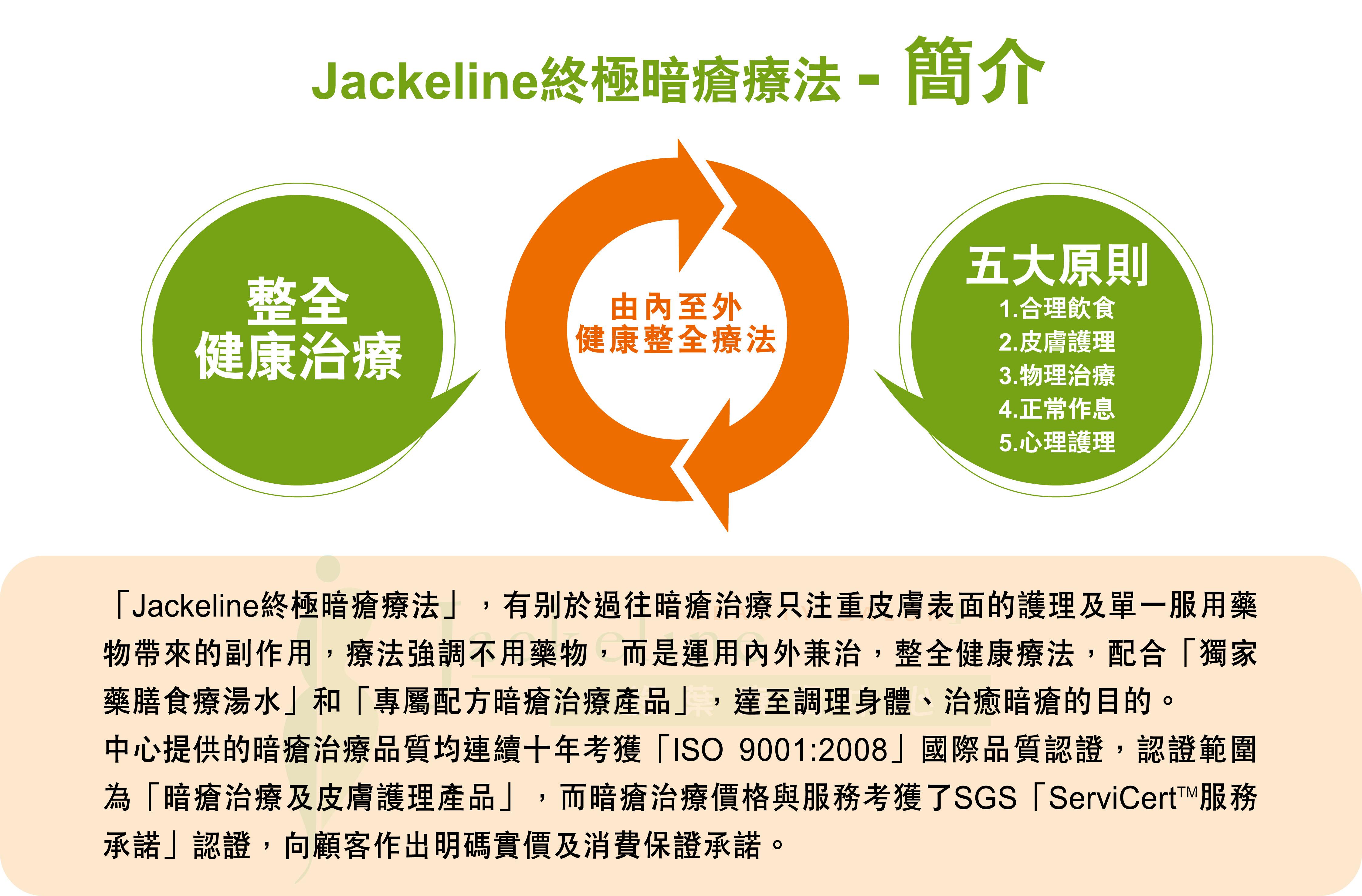 Jackeline終極療法介紹